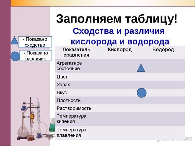 Заполняем таблицу! Сходства и различия кислорода и водорода - Показано сходст...