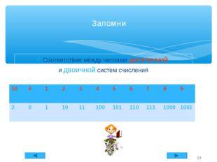 Соответствие между числами десятичной и двоичной систем счисления Запомни * 1