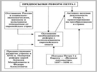 Россия, как и другие страны Европы XVII века, встала на путь модернизации.На