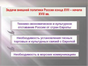 Задачи внешней политики России конца XVII – начала XVIII вв. Необходимость в