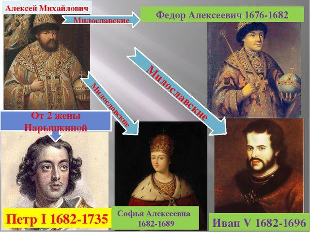 Алексей Михайлович Милославские Федор Алексеевич 1676-1682 Иван V 1682-1696 М...