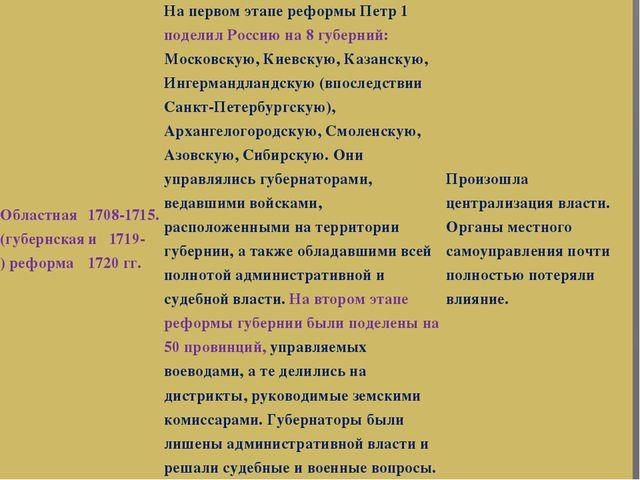 Областная (губернская) реформа 1708-1715.и1719-1720 гг. На первом этапе ре...