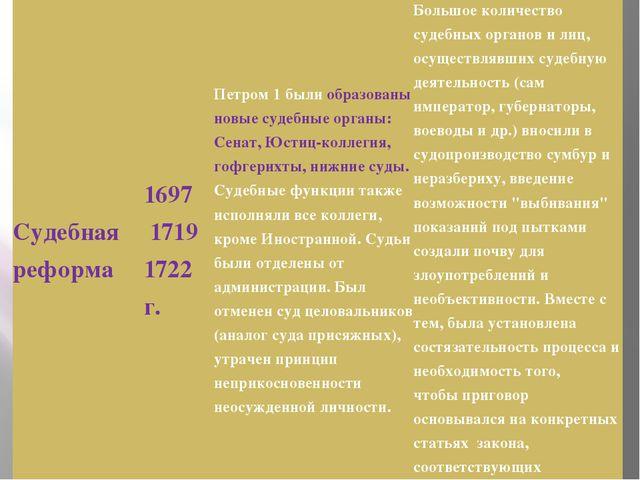 Судебная реформа 1697 17191722г. Петром 1 былиобразованы новые судебные орга...