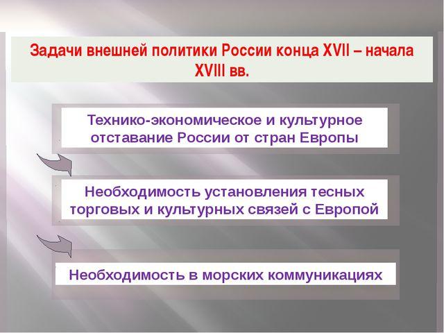 Задачи внешней политики России конца XVII – начала XVIII вв. Необходимость в...
