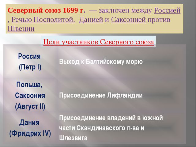 Северный союз1699 г. — заключен междуРоссией,Речью Посполитой, Даниейи...