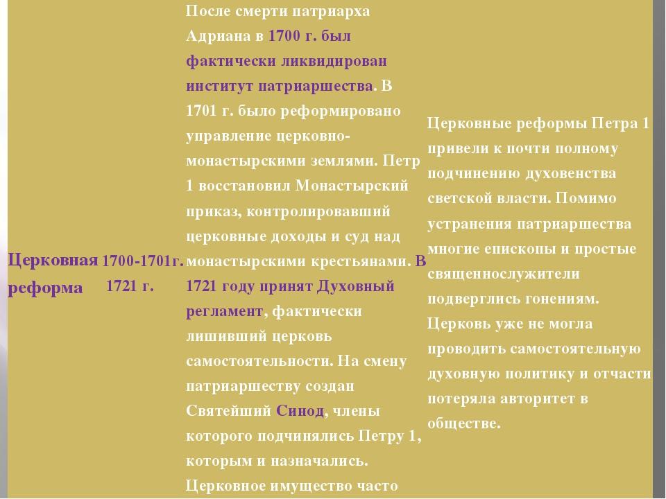 Церковная реформа 1700-1701г. 1721г. После смерти патриарха Адриана в1700 г....