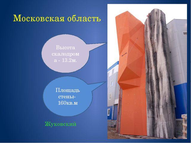 Московская область Жуковский Высота скалодрома - 13.2м. Площадь стены- 160кв.м