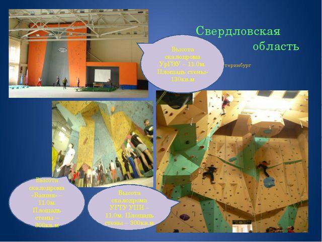 г. Екатеринбург Высота скалодрома УрГЭУ – 11.0м. Площадь стены-130кв.м Высот...