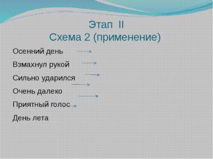 Этап II Схема 2 (применение) Осенний день Взмахнул рукой Сильно ударился Очен