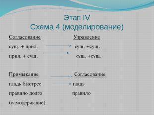 Этап IV Схема 4 (моделирование) Согласование Управление сущ. + прил. сущ. +су