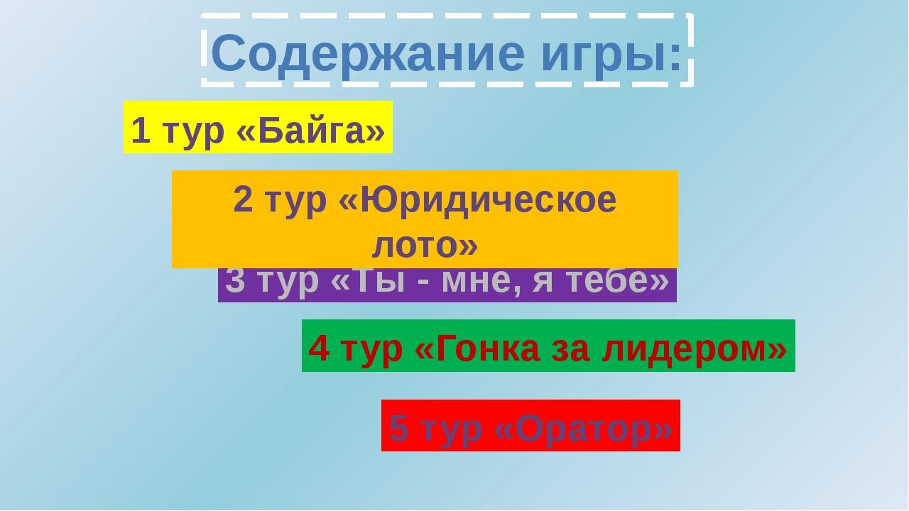 Содержание игры: 1 тур «Байга» 5 тур «Оратор» 3 тур «Ты - мне, я тебе» 4 тур...