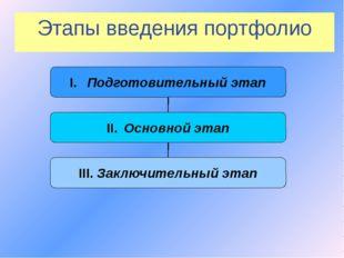Этапы введения портфолио I.Подготовительный этап II.Основной этап III. Закл
