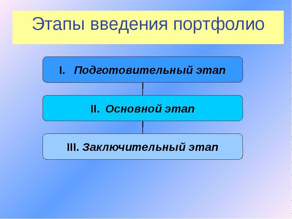 Этапы введения портфолио I.Подготовительный этап II.Основной этап III. Закл...