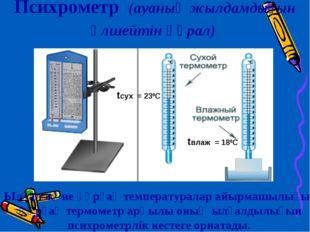 Психрометр (ауаның жылдамдығын өлшейтін құрал) Ылғал және құрғақ температурал