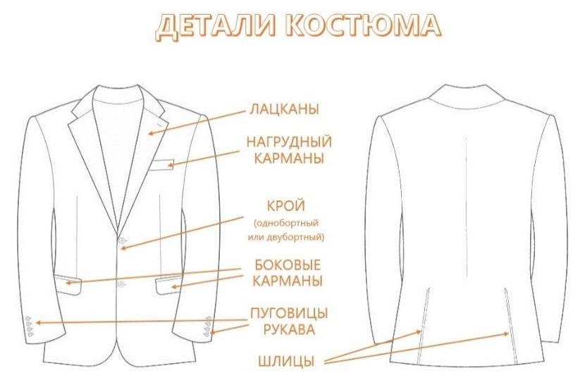 http://coffee.jofo.ru/data/userfiles/335/images/487384-detali-kostyuma.jpg
