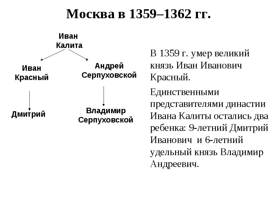 Москва в 1359–1362 гг. Иван Калита В 1359 г. умер великий князь Иван Иванович...