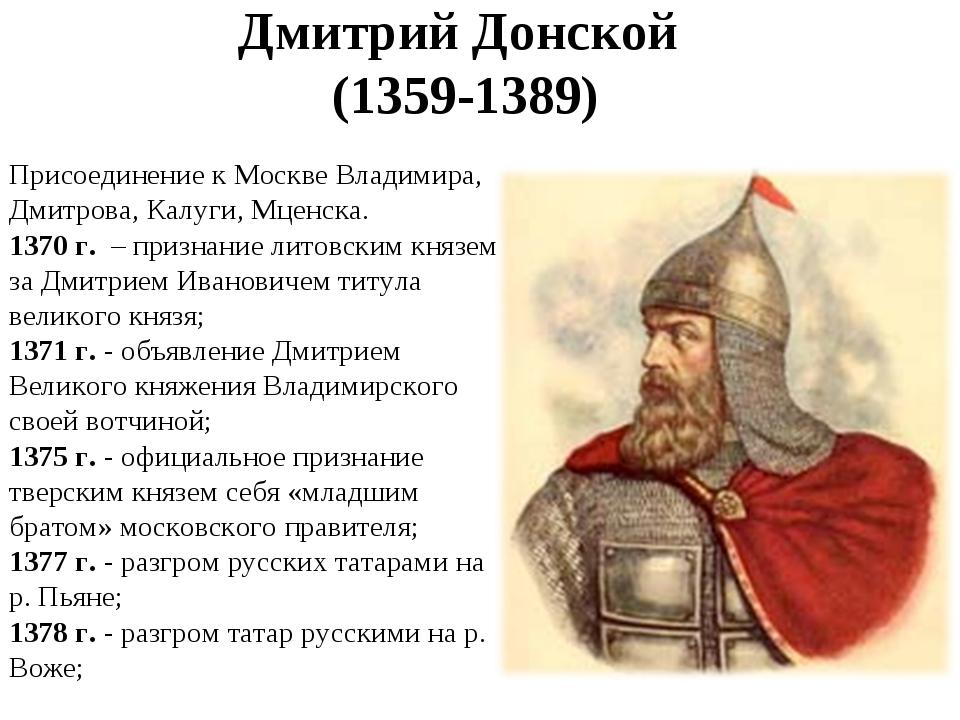 Дмитрий Донской (1359-1389) Присоединение к Москве Владимира, Дмитрова, Калуг...