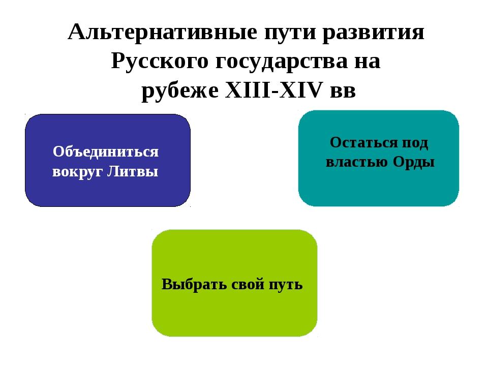 Объединиться вокруг Литвы Остаться под властью Орды Выбрать свой путь Альтерн...