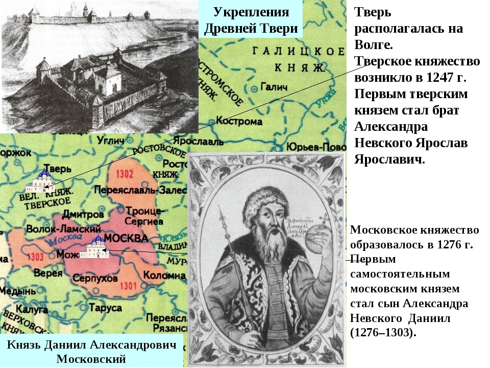 Тверь располагалась на Волге. Тверское княжество возникло в 1247 г. Первым тв...
