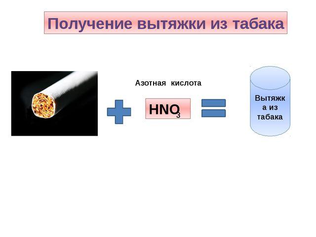HNO 3 Азотная кислота Вытяжка из табака Получение вытяжки из табака