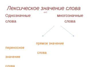 Лексическое значение слова сл.2 Однозначные многозначные слова слова прямое з