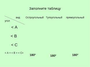 Заполните таблицу 180° 180° 180° вид уголОстроугольныйТупоугольныйпрямоуго