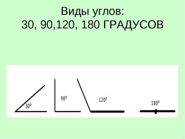 Виды углов: 30, 90,120, 180 ГРАДУСОВ