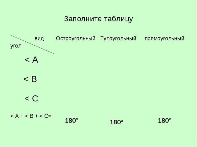 Заполните таблицу 180° 180° 180° вид уголОстроугольныйТупоугольныйпрямоуго...