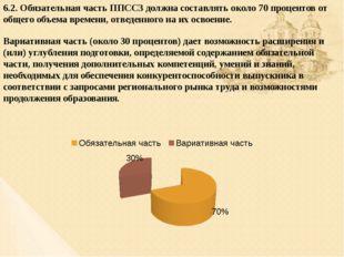 6.2. Обязательная часть ППССЗ должна составлять около 70 процентов от общего