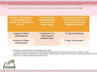 3.3. Сроки получения СПО по ППССЗ углубленной подготовки превышают на один го