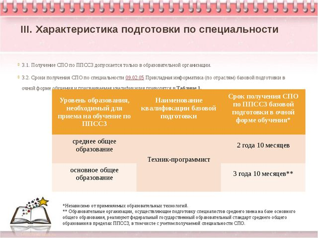 III. Характеристика подготовки по специальности 3.1. Получение СПО по ППССЗ д...