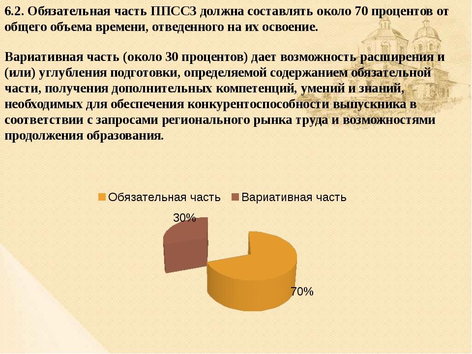 6.2. Обязательная часть ППССЗ должна составлять около 70 процентов от общего...