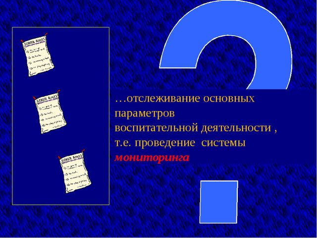 …отслеживание основных параметров воспитательной деятельности , т.е. проведен...