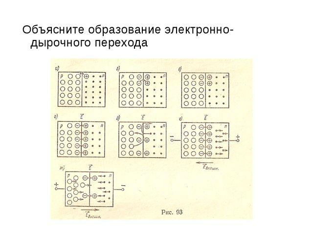 Объясните образование электронно-дырочного перехода