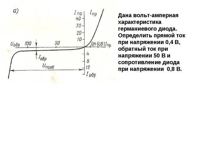 0,5 Дана вольт-амперная характеристика германиевого диода. Определить прямой...