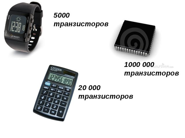5000 транзисторов 20 000 транзисторов 1000 000 транзисторов