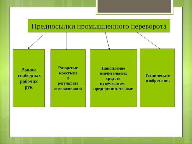 Предпосылки промышленного переворота Рынок свободных рабочих рук Разорение кр...