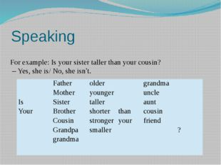 Speaking For example: Is your sister taller than your cousin? – Yes, she is/