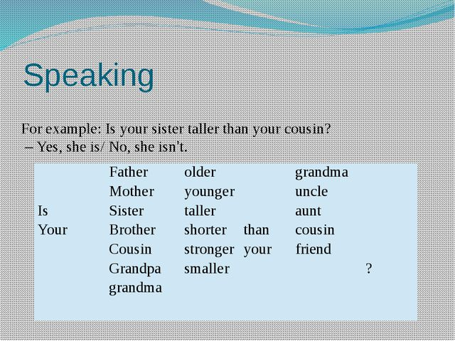 Speaking For example: Is your sister taller than your cousin? – Yes, she is/...