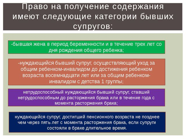 Право на получение содержания имеют следующие категории бывших супругов: -быв...