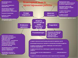 Формирование банка методического обеспечения для выявления одарённых детей.