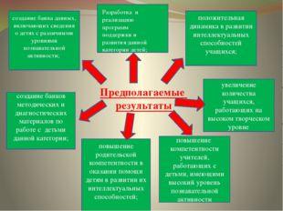 Предполагаемые результаты  положительная динамика в развитии интеллектуальн