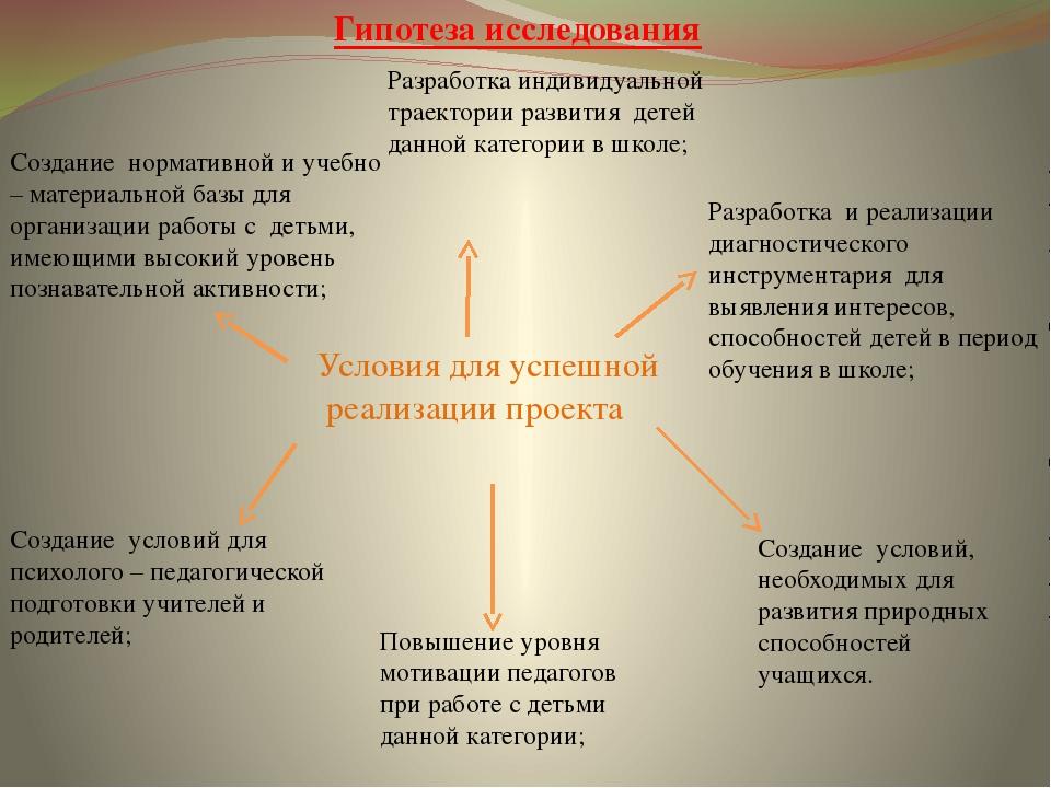 Гипотеза исследования Создание нормативной и учебно – материальной базы для...