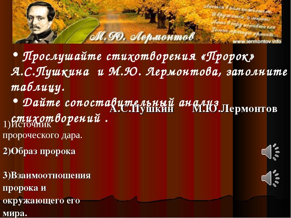 Прослушайте стихотворения «Пророк» А.С.Пушкина и М.Ю. Лермонтова, заполните...