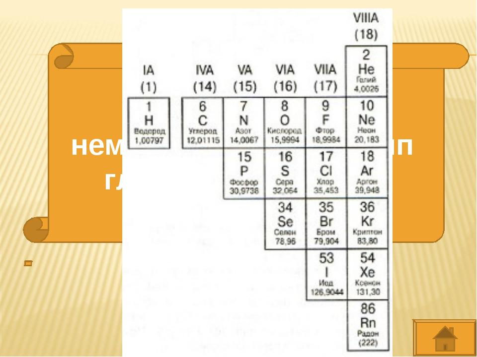 Как называются неметаллы 6, 7, 8 групп главных подгрупп?