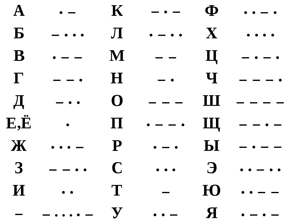 А·−К−·−Ф··−· Б−···Л·−··Х···· В·−−М−−Ц−·−·...
