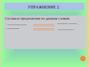 УПРАЖНЕНИЕ 2. Составьте предложения по данным схемам: ___________ --------- -