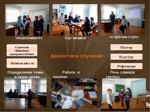 Диалоговое обучение Работа в группах «Комплимент» Стратегия «Фишбоун» «диагра