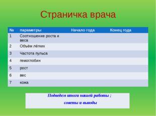 Страничка врача № параметры Начало года Конец года 1 Соотношениероста и веса