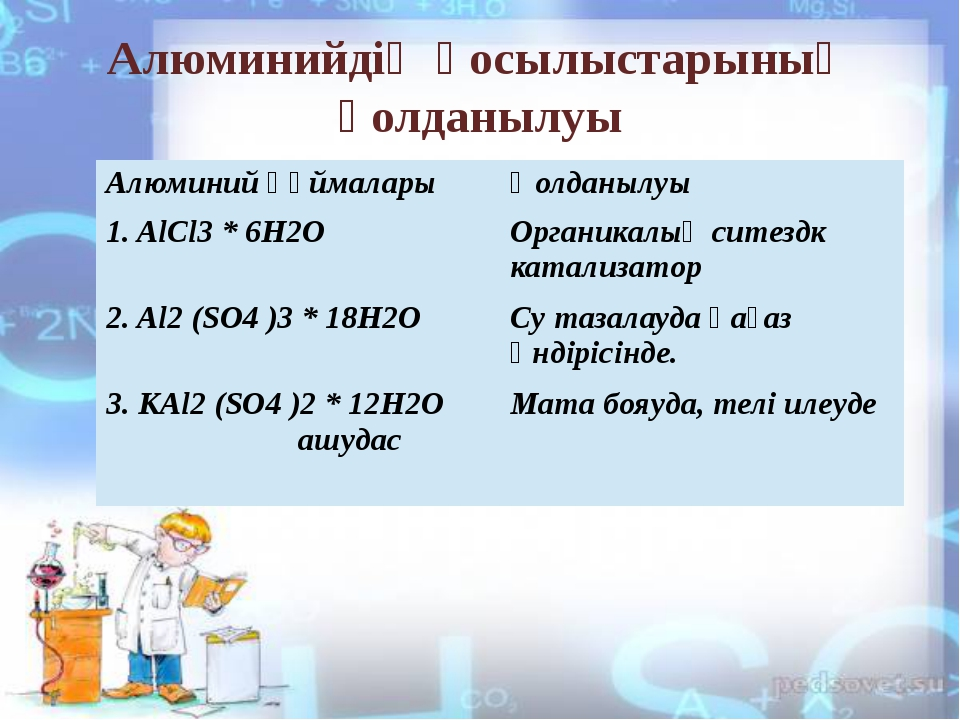 Алюминийдің қосылыстарының қолданылуы Алюминийқұймалары Қолданылуы 1.AlCl3* 6...